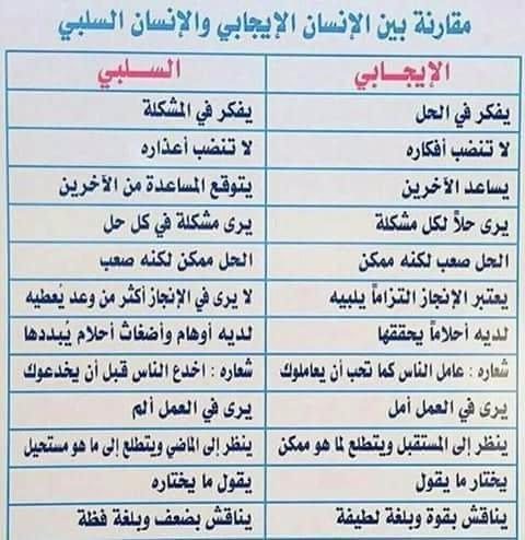 الإنسان الإيجابي  #ليبيا https://t.co/tSO6k3x2MZ