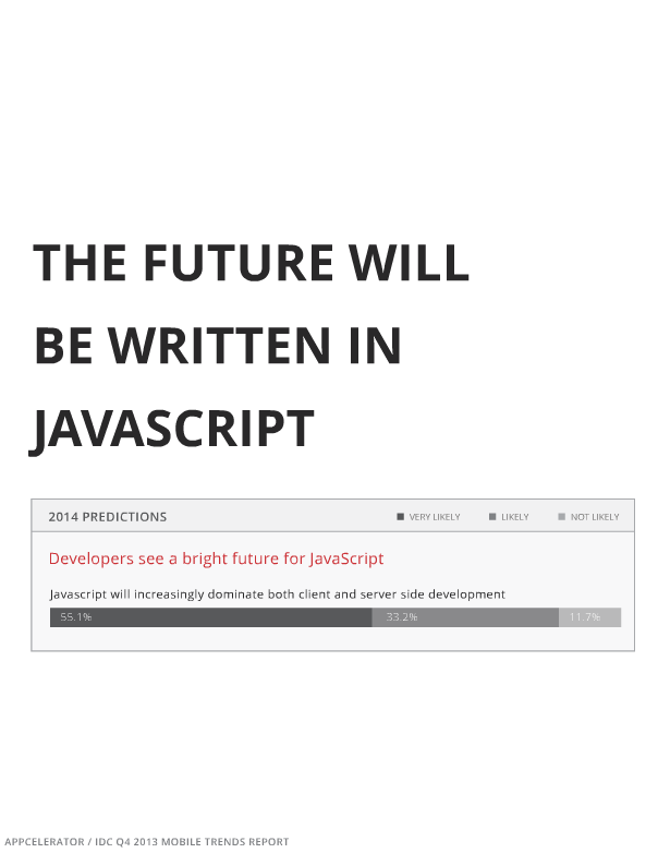 Prediction from two years ago. Still feeling pretty good about this one... #JavaScript #node.js https://t.co/kDOW4dVQ83