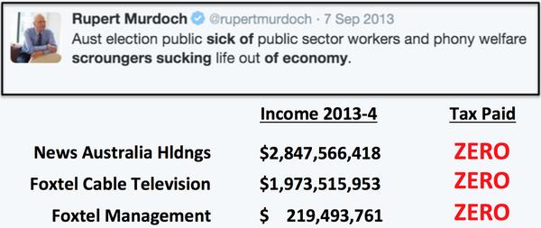 """@gk_goran: Do we all remember when the slimebag tweeted this!?Yes we do!!Prick! #auspol Via @ianw84 https://t.co/jhbmzD0ddi"" Hey"