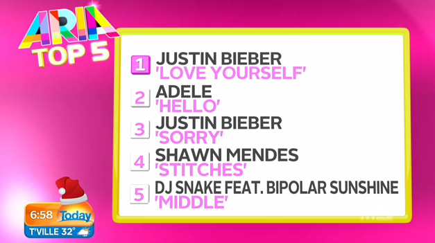 @ARIA_Official's top 5 singles chart.