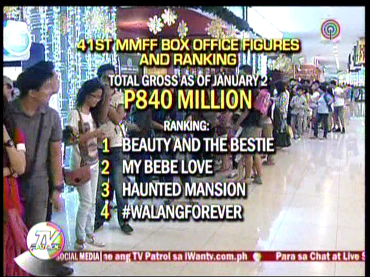 """#TVPatrol """"Beauty and the Bestie"""", number 1 na sa MMFF https://t.co/DutrXVZoMX"""