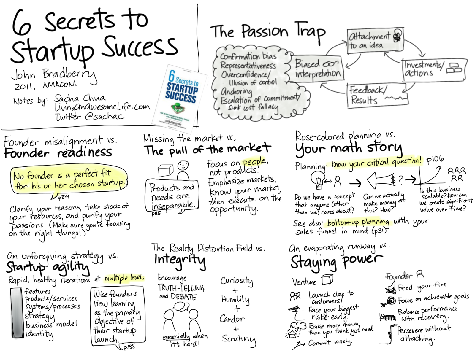 🙌⚡🔥👏 6 secrets to #startup success from @JohnBradberry's book. Notes by @Sachac https://t.co/hmcoUPsJZ4