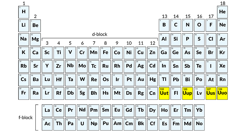 The seventh row of the periodic table is officially full: https://t.co/9QD4GZe8Yv https://t.co/NQ9BZS6Wrx