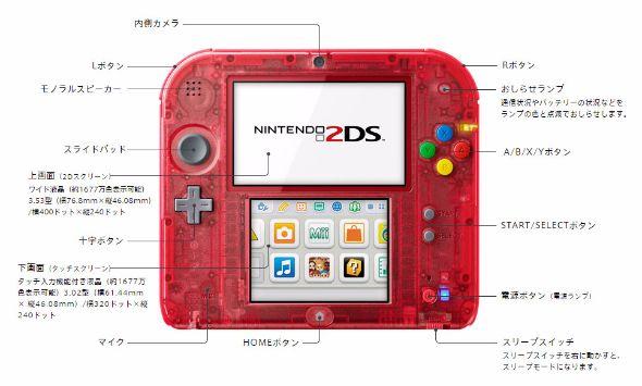 「ニンテンドー2DS」日本で発売へ 3DSソフト対応、立体視なし 9980円 https://t.co/UGSw4LkkLG https://t.co/YbnzuMSQ5x