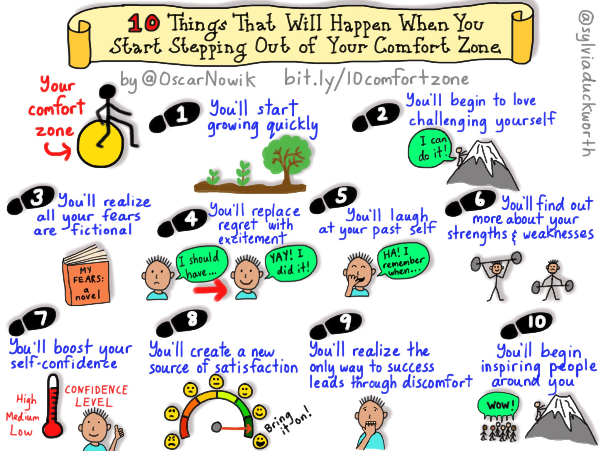 There's both difficulty and the wonder in pushing yourself to try new things @sylviaduckworth @OscarNowick #edchat https://t.co/kC55zRpNpC