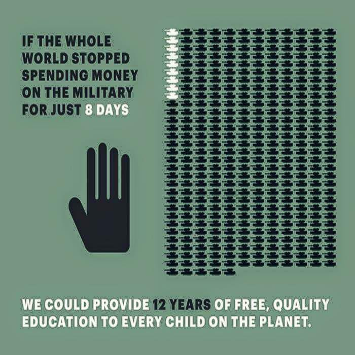If the whole world stopped spending money on military for 8 days We could provide 12years of free quality education… https://t.co/bkxcBzGYr5