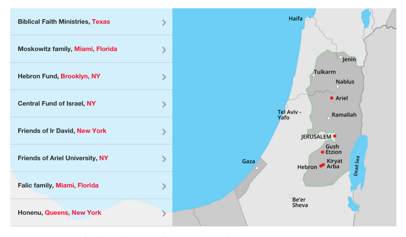 Key donors, main beneficiaries in U.S. funding of Israeli settlements. @uri_blau @haaretzcom https://t.co/xgvrKYljx5 https://t.co/NhF9gvy69a