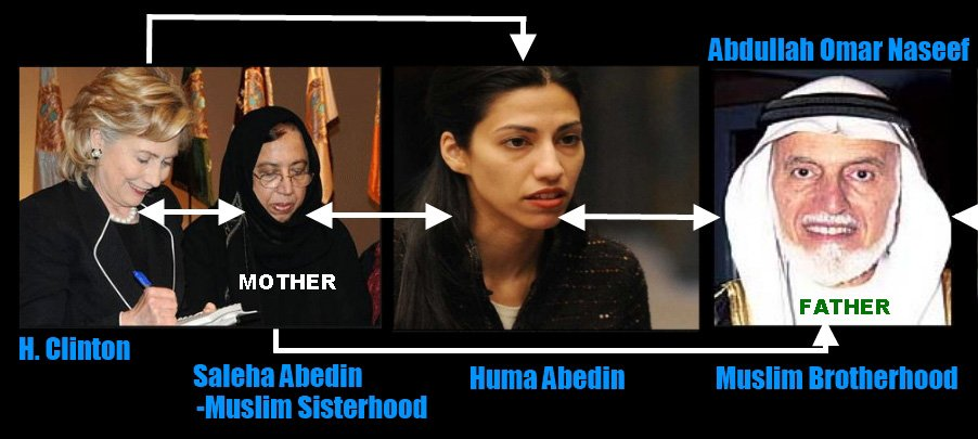(IBD) Huma Abedin: Hillary Clinton's Unindicted Email Co-Conspirator - #IBDeditorials - https://t.co/43mhmGWjja https://t.co/bLnTBZ1bG7