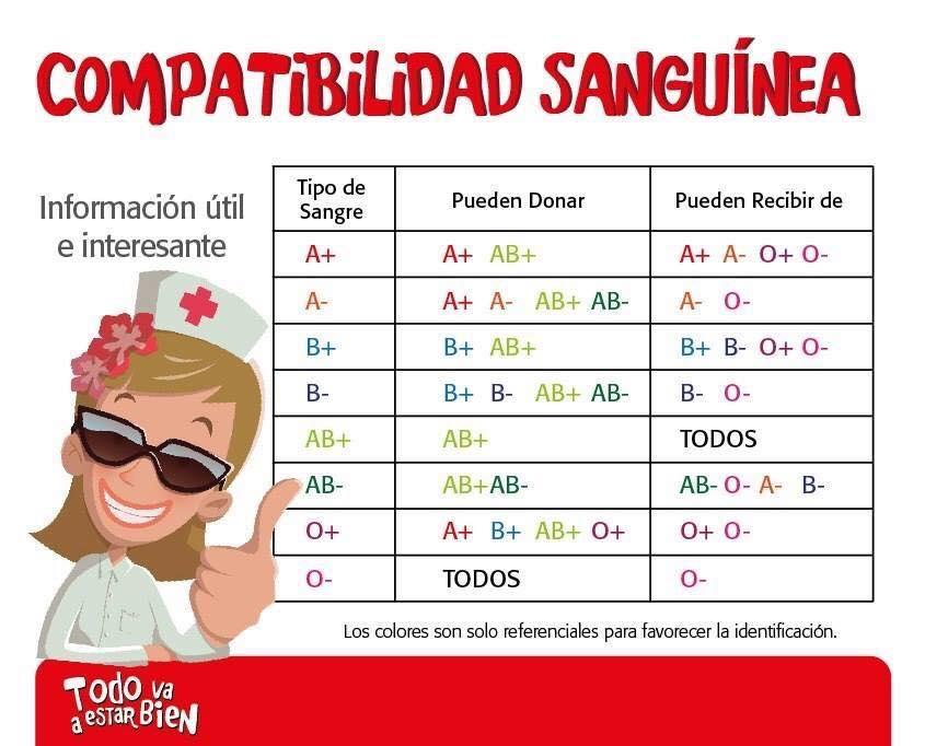 ¡Animaos a donar sangre! Vía @emermadrid emergencias https://t.co/nmMHGz05sU