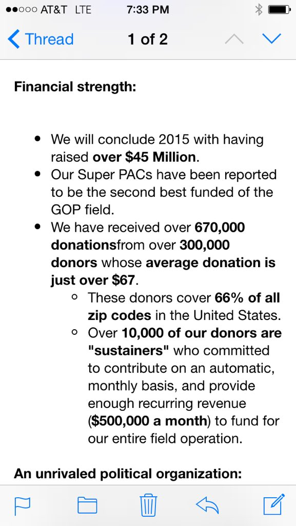 . @tedcruz raises nearly $20 million in Q4, up from $12.2Million in Q3.  Big haul by Cruz. https://t.co/2zkDrV3HPV