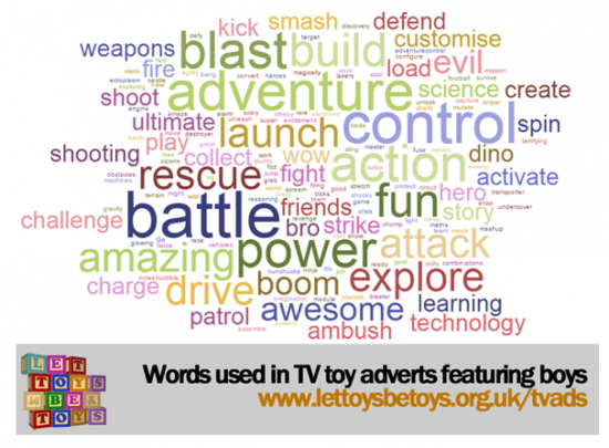 """Batalla, poder, aventura, control, explorar, rescatar, alucinante.  Las palabras en los juguetes """"para niños"""" https://t.co/IpZsPCSIzx"""