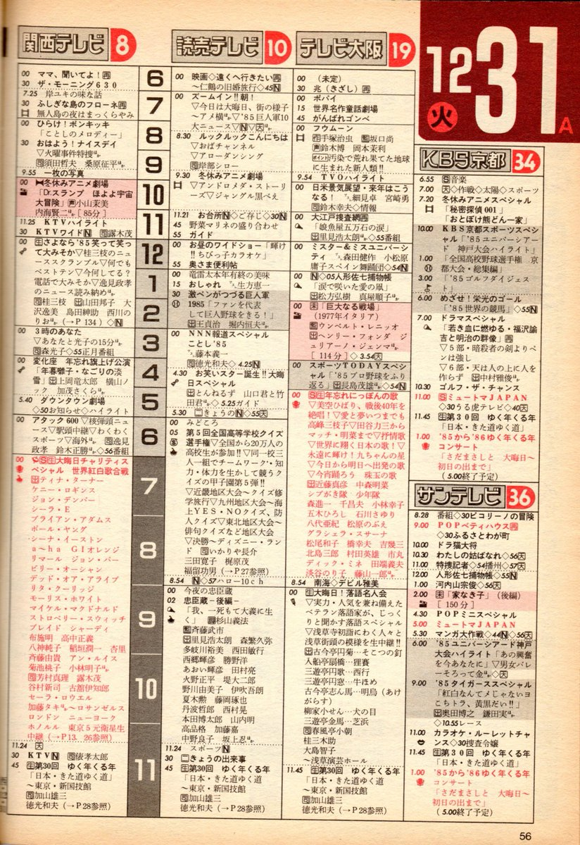 最近のTV番組編成は年末年始になると通常番組を早々と休止にして特番が当たり前になっているが、今から30年前の1985年1