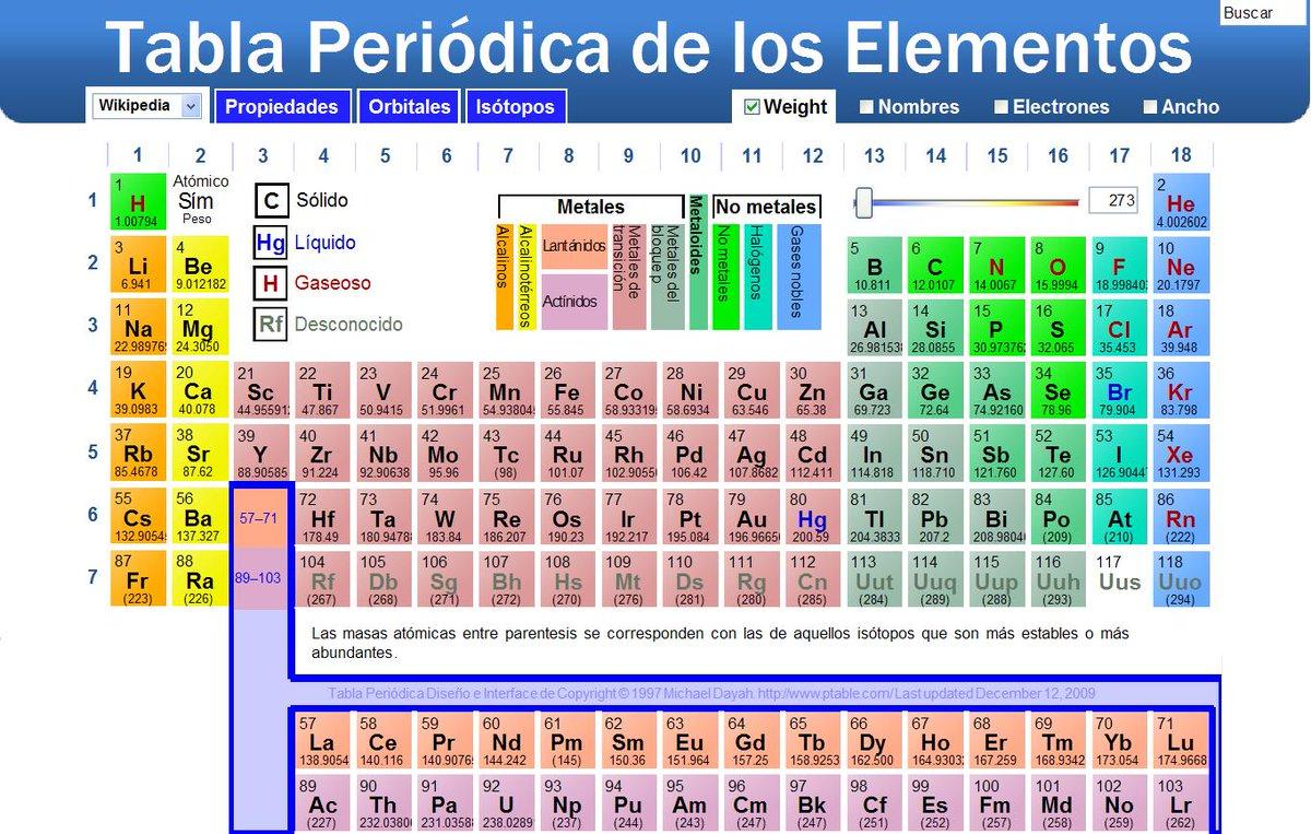 Confirman en japn el hallazgo del elemento nmero 113 de la tabla confirman en japn el hallazgo del elemento nmero 113 de la tabla peridica https urtaz Image collections