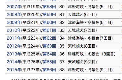 綾瀬はるか「あと何年ぐらいこの曲で出られるんでしょうか?w」 石川さゆりdisってんのかよ   #NHK紅白  https://t.co/qJHLsFaVqe https://t.co/AGoR4QwgKZ