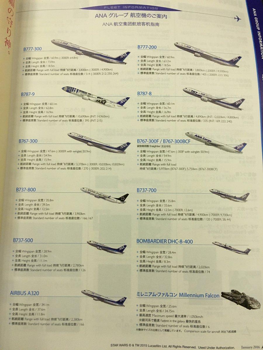 「ANA グループ 航空機のご案内」にミレニアム・ファルコンが加わっていた。 https://t.co/Mz9D94WT0A