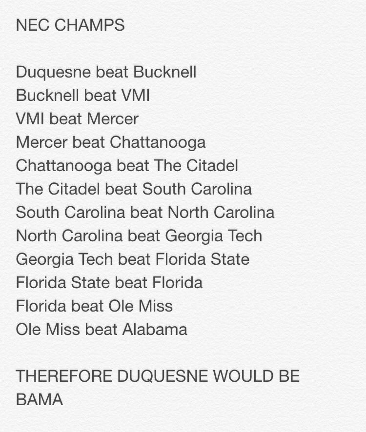 WE GOT SCREWED AGAIN. NO REASON DUQ FOOTBALL SHOULDNT BE PLAYING IN THIS GAME @NCAA https://t.co/BawC8uay3i