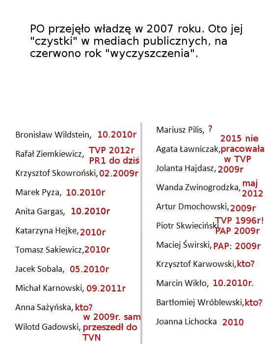 Jak krwawa Platforma mordowała ludzi w mediach publicznych. RT @foe_pl: https://t.co/8EAAPc6iH1