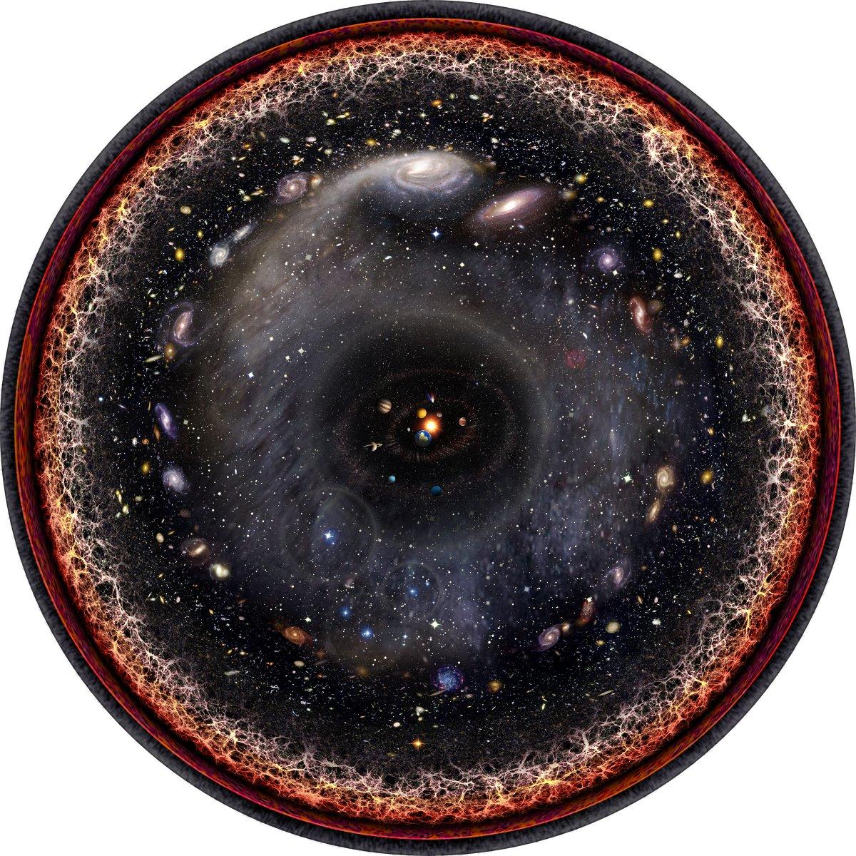 A Logarithmic Universe https://t.co/DqEroUkcae