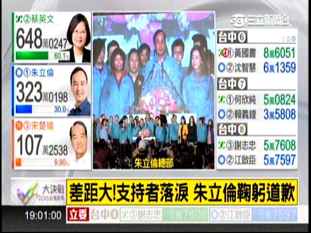Eric Chu (朱立倫) is conceding his loss to Tsai Ing-wen (蔡英文). #Taiwan2016 https://t.co/Ov15ywwOIr