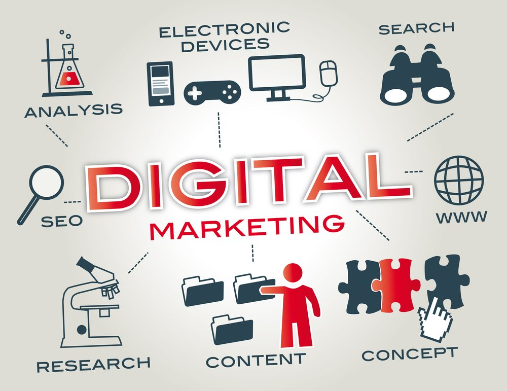 Check Some Of The Best #DigitalMarketing Tactics For Customer Retention https://t.co/NTJd0pdREZ by Sophia Smith https://t.co/gcmiQ53tGn
