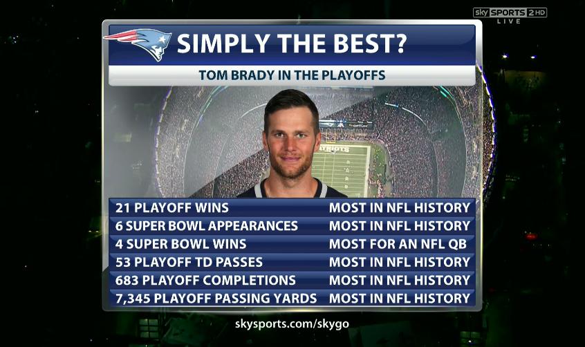 Not bad Tom Brady, not bad. Is he the best ever? #SkyNFL https://t.co/VKRerPRP6Q