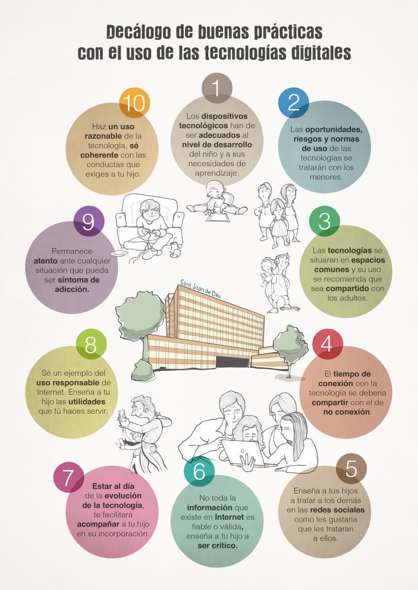 """.@genisroca coordinó """"Faros"""" Guía para educar saludablemente en una sociedad digital https://t.co/2jzNUK7Afr https://t.co/potBC5G9bu"""