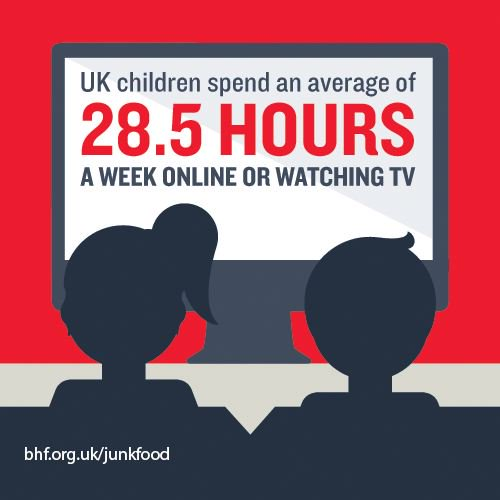 RT @TheBHF: The food industry targets kids online and on TV. Help us take action to protect them: https://t.co/Yn9uJsvwdv https://t.co/lOSL…