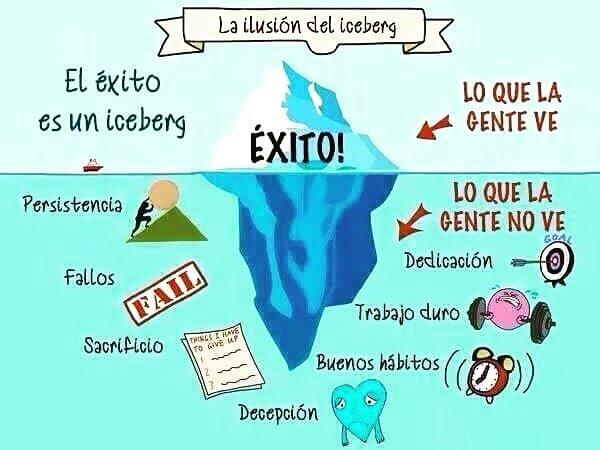 El iceberg del Éxito. Vía @Dr_Blazquez. https://t.co/BqiiWR2iA4