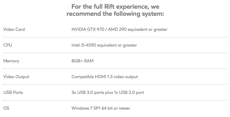 念のためですが、今夜 Oculus Rift の購入を検討されている方は、接続するパソコンの要求スペックにもご注意ください。今のところノートパソコンは非対応となっていますのでお間違いのないようお願いします。 https://t.co/jId2Pb7rEj