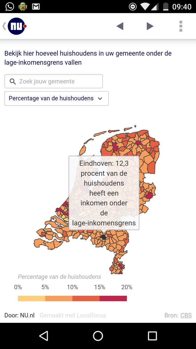 De economie gaat vooruit, maar toch ruim 12% in Eindhoven heeft inkomen onder lage inkomensgrens. Heftig!