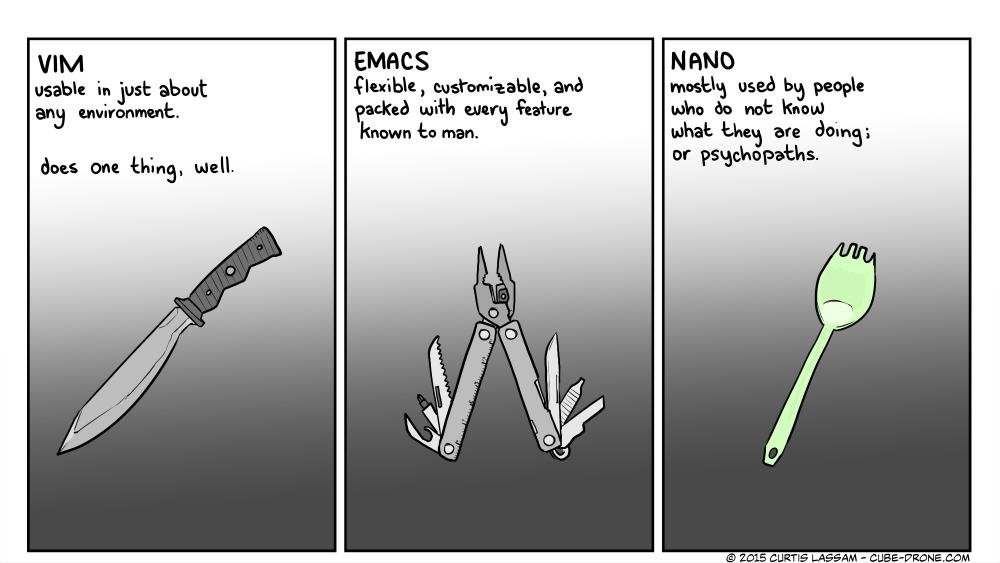 Comparison of Vim, Emacs, Nano https://t.co/LpJlixHWqq https://t.co/bHItWJ6Syn