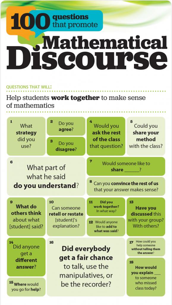 Infographic: 100 Questions That Help Promote #MathDiscourse https://t.co/eWehMcd7JU @curriculumassoc https://t.co/XUUQO33659