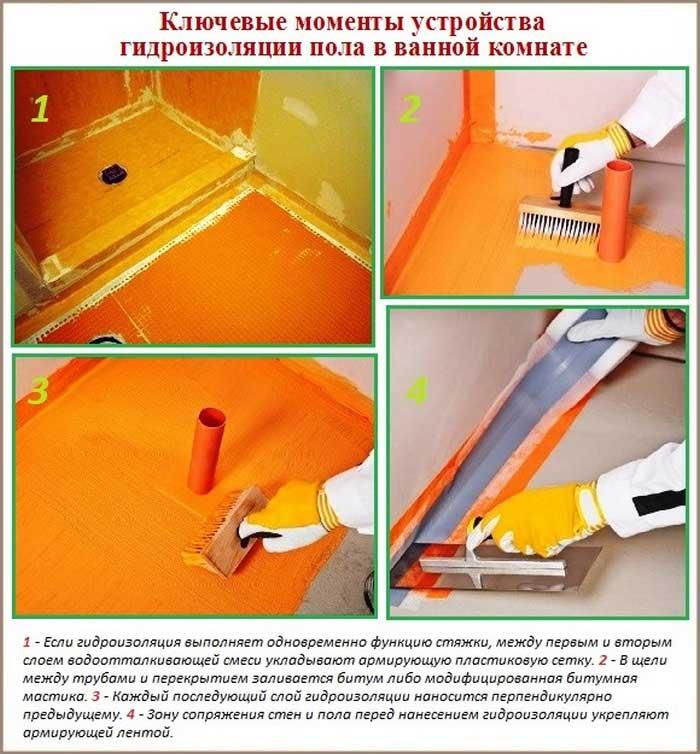 Гидроизоляция ванной комнаты в квартире