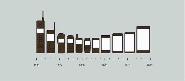 25 Years of #mobile evolution https://t.co/4CfV4ktlCI