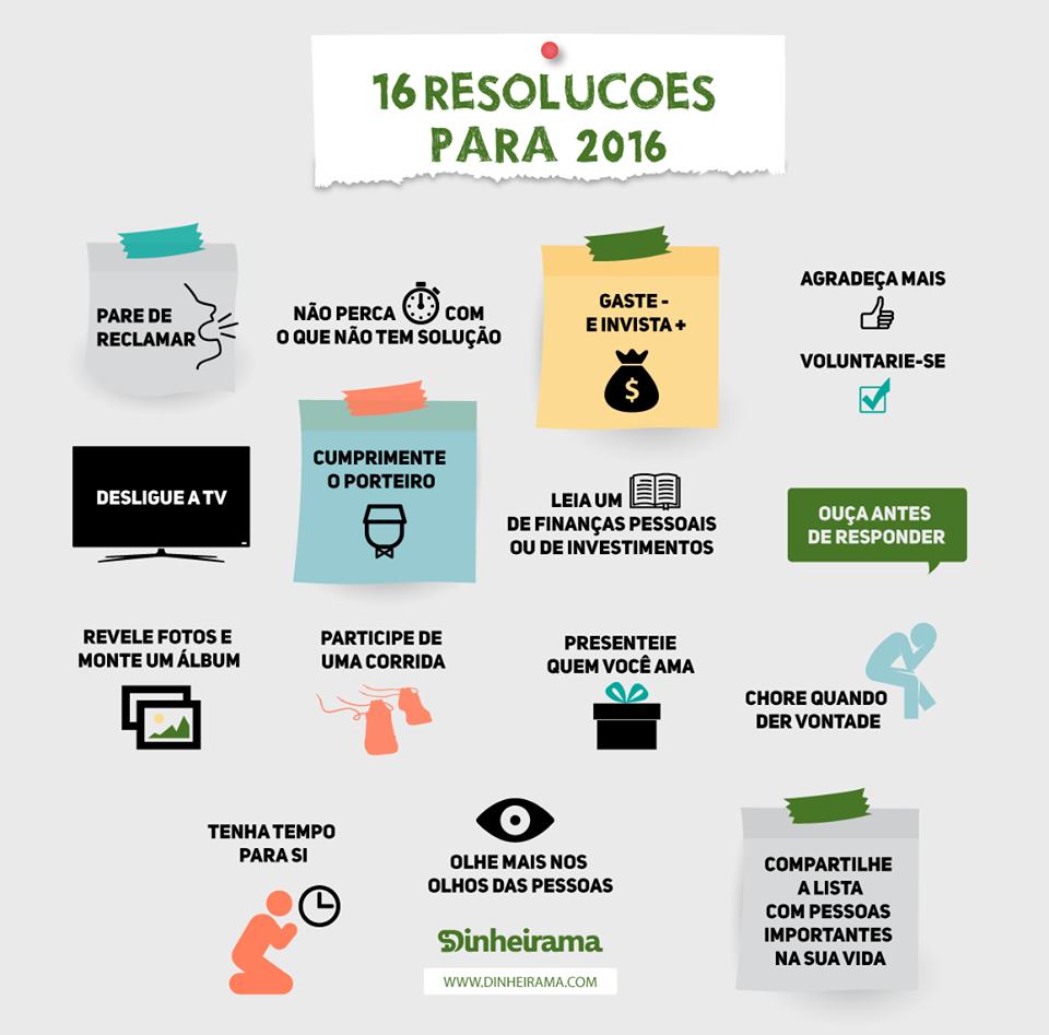16 resoluções para fazer de 2016 um ano melhor :-) https://t.co/PhCV4fTZ5L