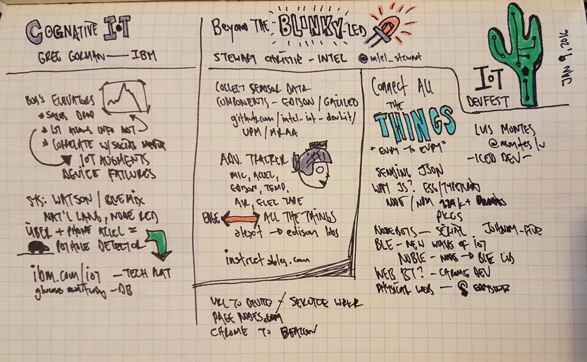 My #sketchnotes from @IoTDevFest. Great info here (if you can read my chicken scratch). Thanks to all speakers! https://t.co/pdsfbxYCZ6