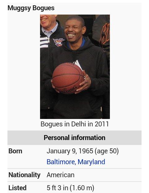 b11cd19a06d8 Muggsy Bogues s Birthday Celebration