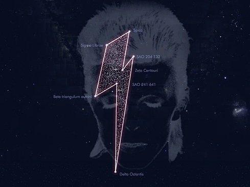 すごい。天文学者がボウイを追悼して稲妻型に星座を登録したそう。火星の上にあるそう。David Bowie's constellation #stardustforbowie https://t.co/YsBlhMi6Sa https://t.co/mUPhgFk4QL
