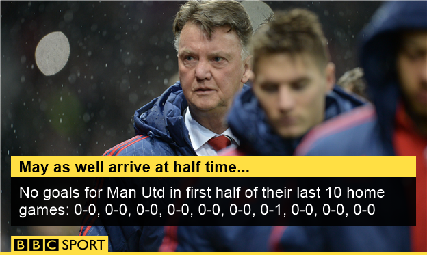 May as well arrive at half time.. #MUFC /via @BBCSport https://t.co/XlFVKp8k6X