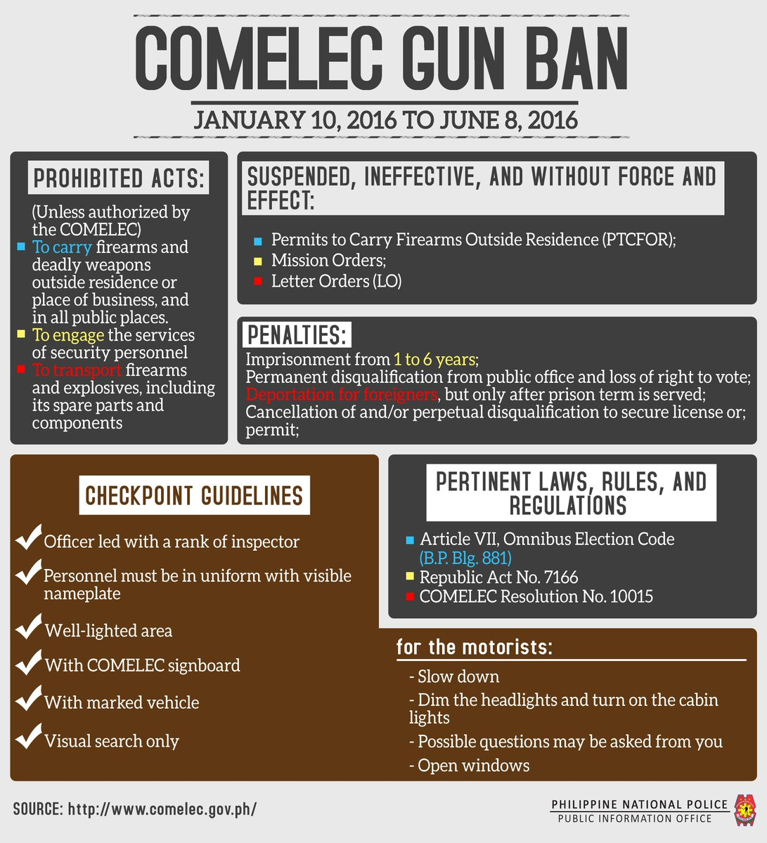 Things you need to know about the COMELEC gun ban https://t.co/EjXaYHdHK4