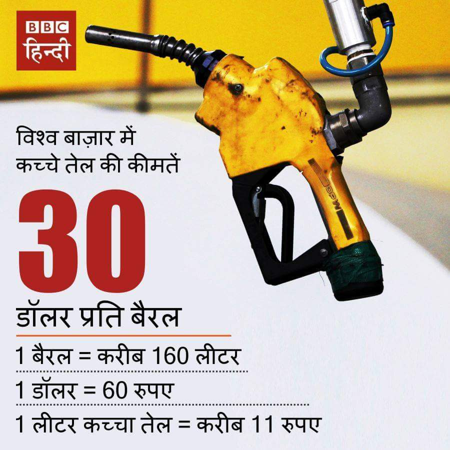 So, are we paying almost 52 Rs tax per litre of petrol? That's almost 500% of the original price. https://t.co/DStWb3DfDV