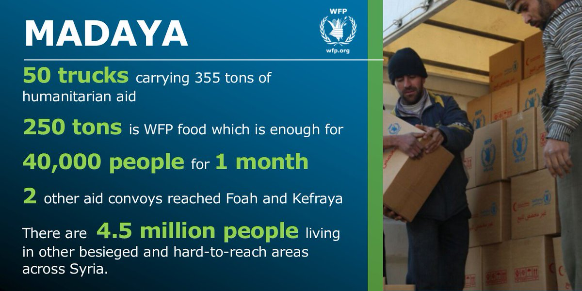 Humanitarian aid reached #Madaya #Syria last night. Here is Madaya In Numbers: https://t.co/TPnImCDHnK