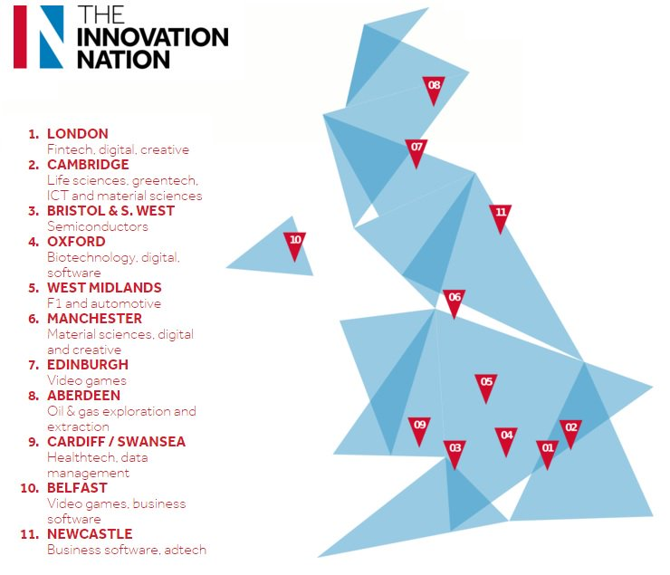 The Innovation Nation: See what makes UK growth the fastest in Europe - https://t.co/lgBVKkZFPS #venturecapital https://t.co/A0ewvvp3ah