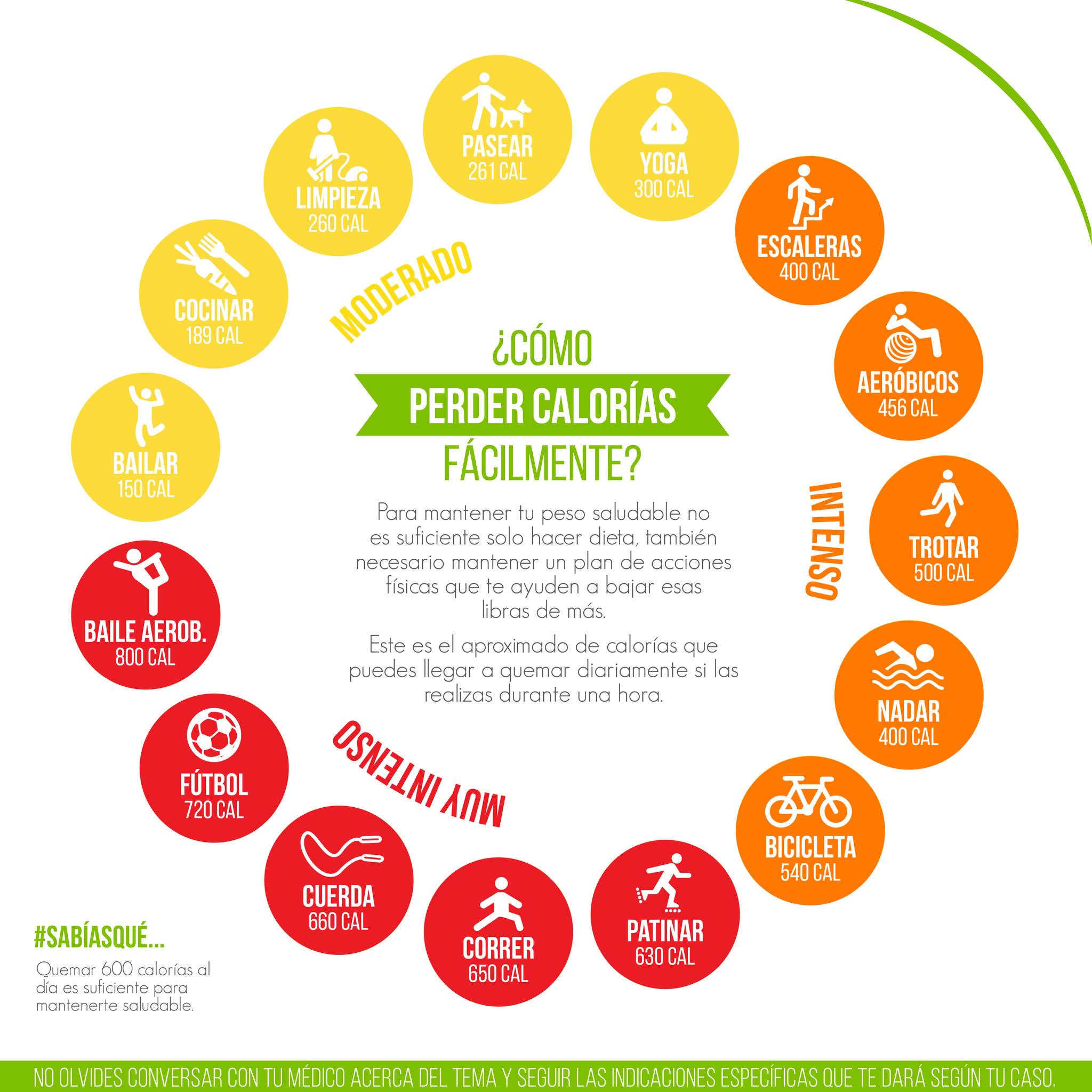 Consejos para perder calorías sin necesidad de gimnasio. Vía @Invdes https://t.co/1PGFSdpLpw
