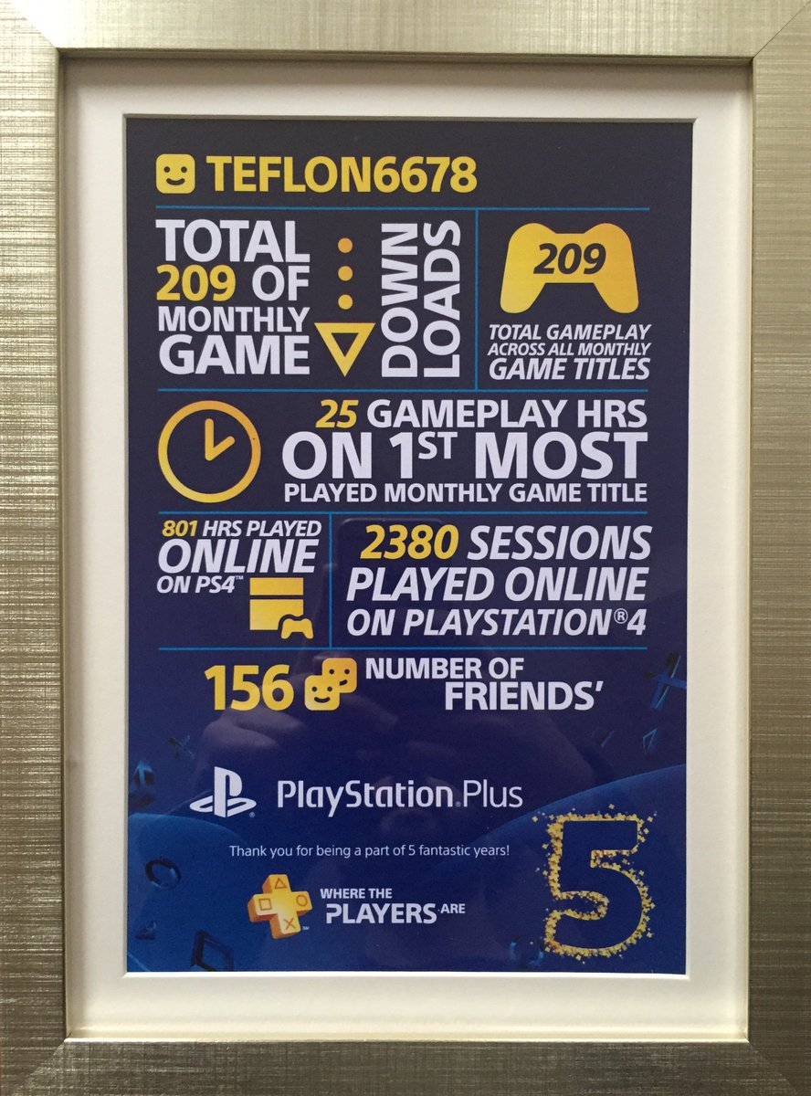 So this is what those fifth anniversary PlayStation Plus stat things look like: https://t.co/R8nTbeAxVM