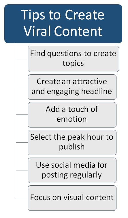 6 Easy Tips to Create Viral #Content https://t.co/iFhrOCO4Sq by @writerdipanjan https://t.co/s6JHzTXFzU