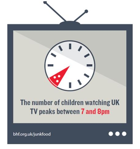 RT @TheBHF: Our analysis shows that current rules are failing to protect kids from junk food ads on TV: https://t.co/Nl5QlmIadQ https://t.c…