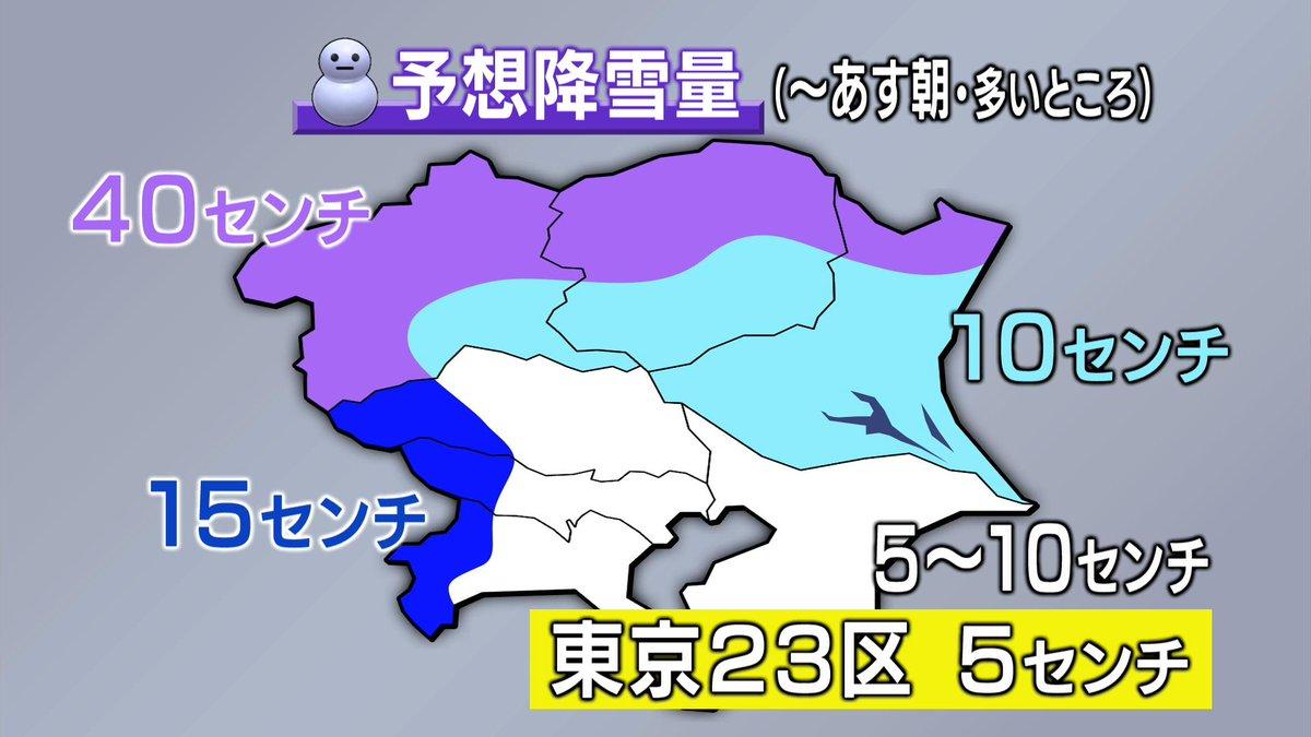 関東地方の平野部は今夜は広い範囲で積雪が予想されています。 早めの帰宅をおすすめします。あす朝までに多いところの予想降雪量はごらんのとおり、東京23区は5センチ、注意報レベルの大雪となりそうです https://t.co/XYo1L8UCq3
