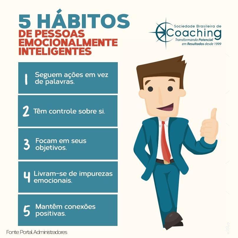 Conheça 5 hábitos que pessoas de sucesso praticam para controlar melhor as emoções. #inteligênciaemocional https://t.co/grruMEmRBB
