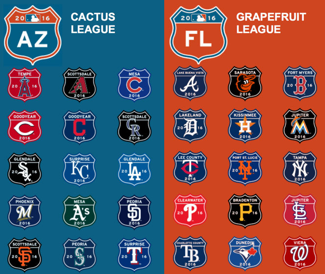 Exactly 2weeks 6 days 8 hours 26 minutes and 20 seconds until #SpringTraining Fav if #Cactus RT if #Grapefruit! https://t.co/cRnR4f0Qlq